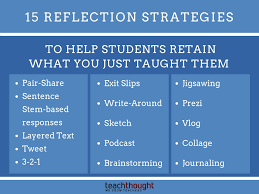 15 Reflection Strategies To Help Students Retain What You