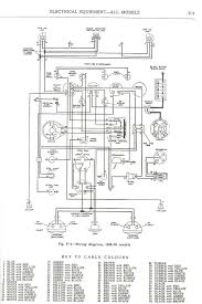 95 land rover discovery wiring diagram wiring diagram simonand Google Radio Wiring Diagram 2001 Range Rover at Land Rover Discovery 2 Trailer Wiring Diagram