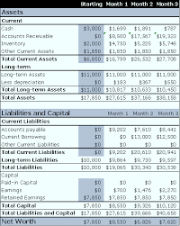 Simple Personal Balance Sheet Example My Balance Sheet Isnt Balancing What Is A Balance Sheet