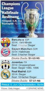 Gefällt 69.691.332 mal · 1.831.407 personen sprechen darüber. Fussball Champions League Auslosung Halbfinale Infographic