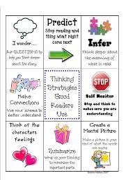 53 Studious Comprehension Strategies Chart
