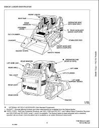 bobcat 843 related keywords bobcat 843 long tail keywords bobcat track loader service manual mower parts diagram wiring