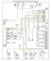 subaru forester wiring diagram wiring diagram examples 2000 Subaru Forester Wiring Diagram subaru forester wiring diagram 2000 subaru forester wiring diagram