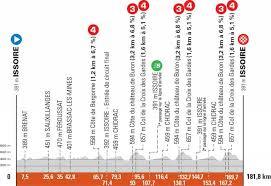 >>> critérium du dauphiné 2021 route: U8htp6fgcughrm
