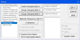 Sigmaxl Create Pivot Tables In Excel Using Sigmaxl