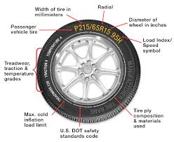 Learn How To Read The Tire Specifications Autoz Qatar