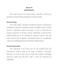Abstract Essay Format Examples Of Apa Essays How To Write An Abstract For An Essay Format