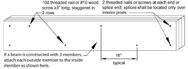 6x6 Beam Span Chart Deck Beams And Posts Beam Spans Post Sizes By Alter