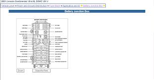 2001 lincoln continental fuse box diagram please Car Fuse Box Diagram Car Fuse Box Diagram #81 car fuse box diagram 1977 malibu