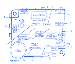 ranger fuse box diagram printable wiring diagram database fuse box diagram for 1994 ford f250 jodebal com source