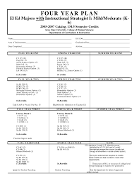Four Year College Plan Template 4 Year Plan Electrical Engineering Wiring Library