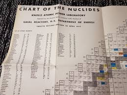 Knolls Atomic Power Laboratory Chart Of The Nuclides Knolls Atomic Power Laboratory Chart Of The N 343929038