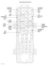 jeep grand cherokee fuse box diagram image details jeep grand cherokee fuse box diagram