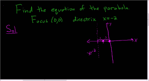 finding the equation of the parabola given the focus and directrix