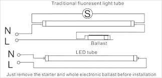 Ballast Replacement Chart How Do You Replace The Ballast In A Fluorescent Light