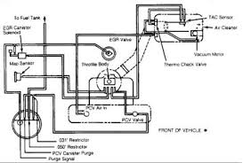 dome light wiring diagram ford f250 wiring diagram 02 ford f 350 dome light wiring diagram home diagrams