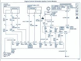 diagram of a 2001 pontiac grand am se with a 2 4 l engine explore  2005 pontiac grand prix ignition wiring diagram auto electrical rh 6weeks co uk