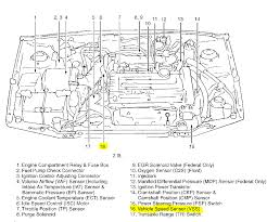 similiar 2004 hyundai sonata engine diagram keywords 2004 hyundai elantra engine diagram here is a diagram of the area of