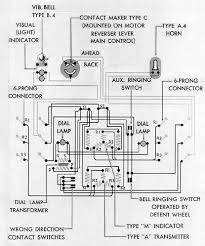 wiring diagram for motor operated valve wiring submarine electrical systems chapter 11 on wiring diagram for motor operated valve