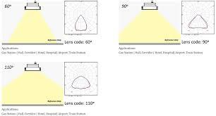 Street Light Photometrics Led Photometric Options Best Led Lighting
