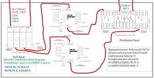 wiring diagram substation wiring diagrams electrical terminology the wiring diagram