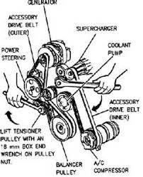 similiar 1998 buick lesabre belt diagram keywords 1998 buick lesabre serpentine belt 1998 buick lesabre belt diagram