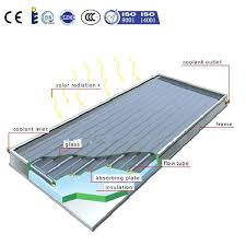 pond water heater flat panel solar water heater system project solar pond heater solar air to water pond water heater reviews