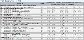 Левандовски забил 100 голов в Бундеслиге