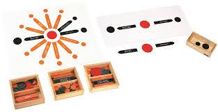 Montessori Chart Box Sentence Analysis Chart Box 2 Clearance