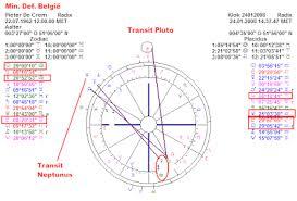 Nato Birth Chart Astropost Birth Chart Of Pieter De Crem Reveals Mis