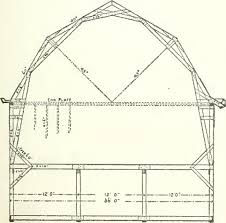 New Gambrel Roof House Plans Beautiful  House Plan IdeasGambrel Roof Plans