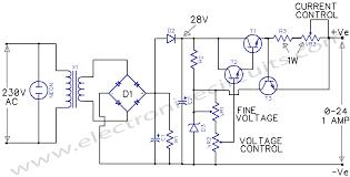 variable power supply circuit diagram the wiring diagram variable power supply 0 24v electronic circuits circuit diagram