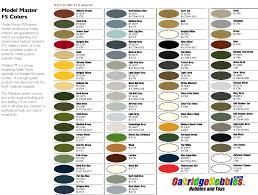 Model Master Enamel Paint Chart Pdf Model Master Spray Paint Chart Model Master Spray Paint