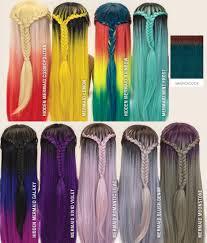 Sensationnel Shear Muse Lace Front C Parting Wig Zen