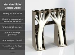 metal design furniture. The Guide Is Not Designed For The Experienced Metal AM User But Rather  Someone Looking Quick And Straightforward Answers Regarding DfAM. Design Furniture
