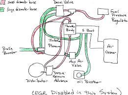 volkswagen vacuum diagram modern design of wiring diagram • volkswagen vacuum diagram wiring diagram todays rh 17 15 7 1813weddingbarn com vw t5 vacuum diagram vw 1 8t vacuum diagram