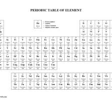 periodic table with names in pdf new periodic table pdf no names fresh free printable periodic