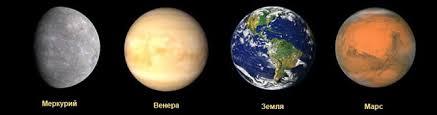 Солнечная система Планеты Солнечной системы планеты земной группы