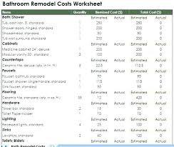 bathroom remodeling checklist checklist for bathroom remodel chazuo