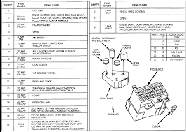 1993 dodge dakota fuse block diagram electrical drawing wiring 2003 Dodge Dakota Fuse Box Diagram at Fuse Box For 1990 Dodge Dakota Le