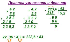 Практико значимый проект Умножение и деление десятичных дробей  Схемы Деление десятичных дробей