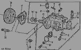 fuel injection pump radial outlets 20 ТРАКТОР john deere 2140 fuel injection pump radial outlets 20 ТРАКТОР john deere 2140 tractor 2040s 2140 tractors 429999 european edition 30 fuel system and air intake