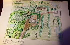 Introduction To Permaculture Design Geoff Lawton The Permaculture Research Institute
