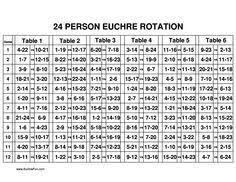 Euchre Rotation Chart For 24 Euchre Players Chart