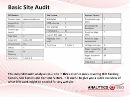 Template Audit Report Example Competitive Seo Site Audit Report From Analyticsseo Com Seo S