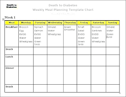 44 Rare Food Intake Chart Printable