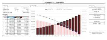 Amortization Schedule Calculator With Balloon Payment Personal Loan