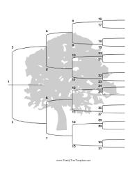 5 Generation Family Trees