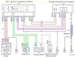 peugeot 1007 wiring diagram explore schematic wiring diagram \u2022 peugeot 1007 wiring diagram peugeot 1007 wiring diagram example electrical wiring diagram u2022 rh huntervalleyhotels co peugeot 1007 door wiring