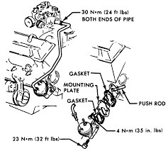 Gmc Fuel Pump Exploded Diagrams